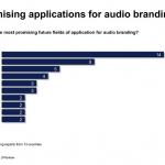 ABB2013_Promising_Applications