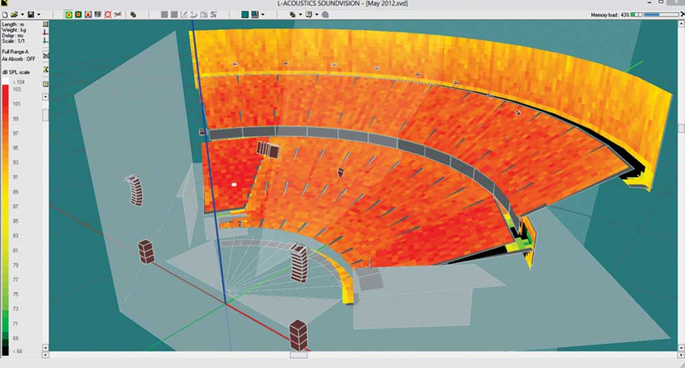 Линейный массив с постоянной диаграммой направленности ARCS II стал идеальным решением для того, чтобы добиться в аудитории веерной формы равномерного покрытия от первых нижних рядов до последних верхних и при этом обеспечить высокий уровень звукового давления.